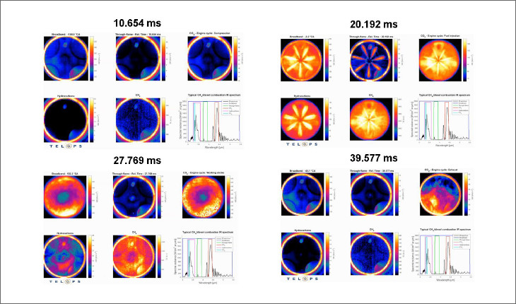 Fig.6: Infrared images with the time for combustion examination progress