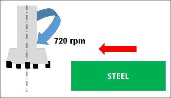 Fig.9: Milling machining process using Tungsten carbide tools